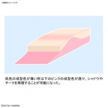 Figure-riseLABO ホシノ・フミナ レイヤード技術